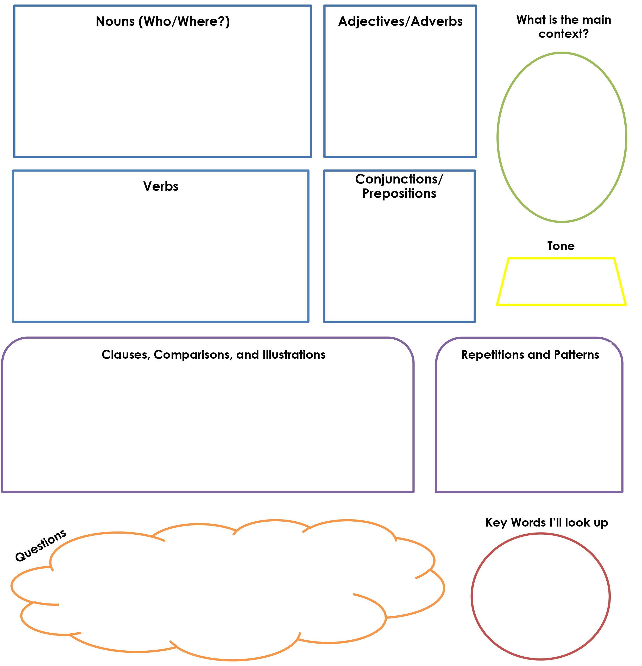 Observation – Observation Worksheet